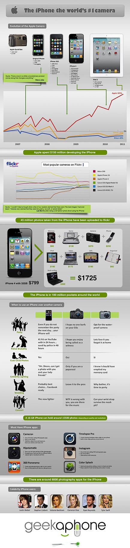 iPhone_Infographic_800px.jpg