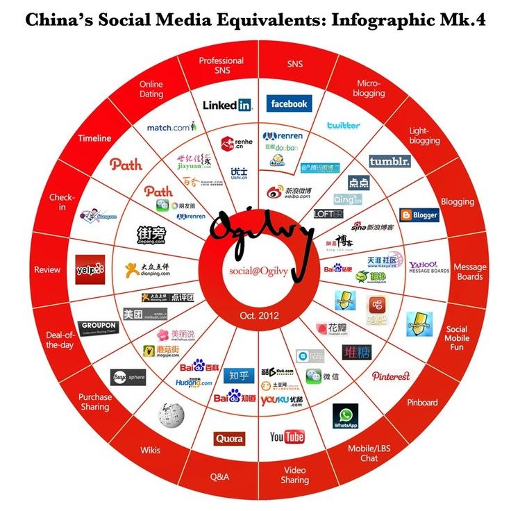 China_Info_04