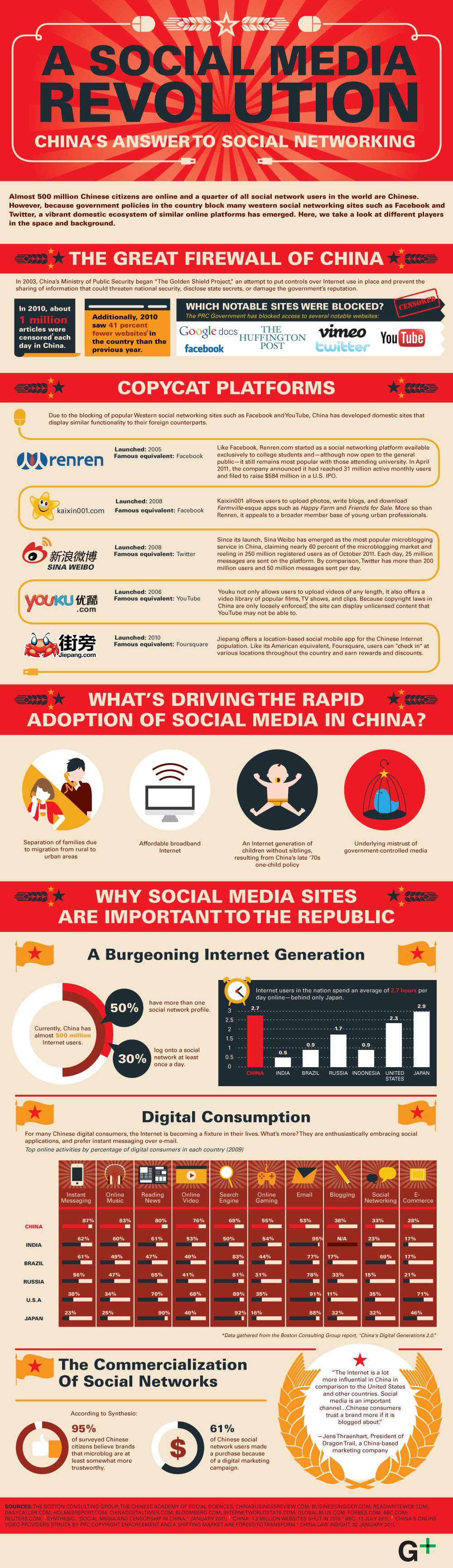 SocialMediaRevolution-L_3073