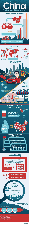 china_consumerism